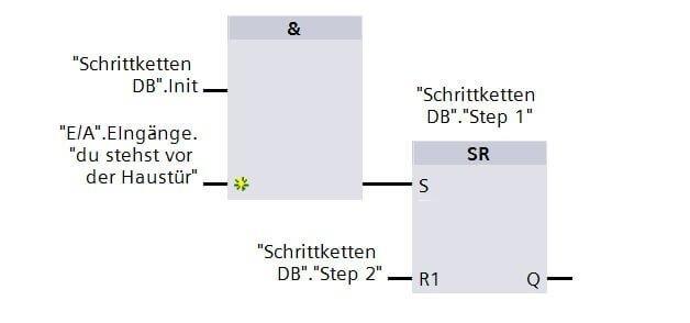 Schritt 1 SR Gatter