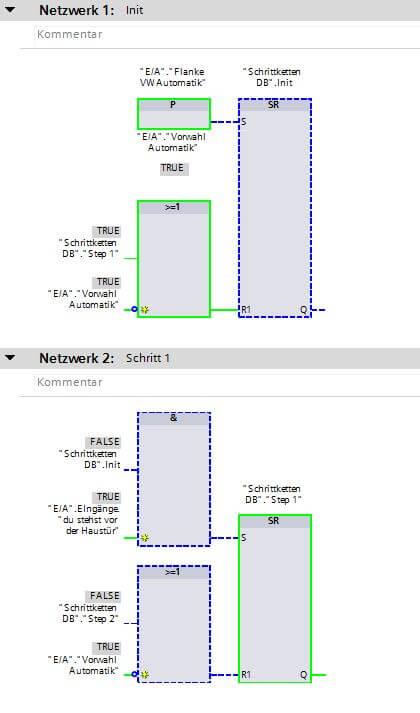 Schrittketten Test 1 aktiv init deaktiv Init
