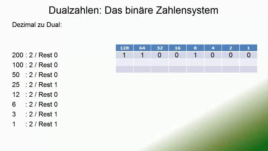 Binärsystem umrechnen alternative