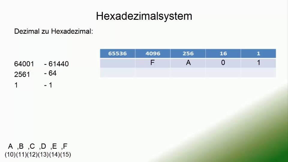 Umrechnung hexadezimal dezimal