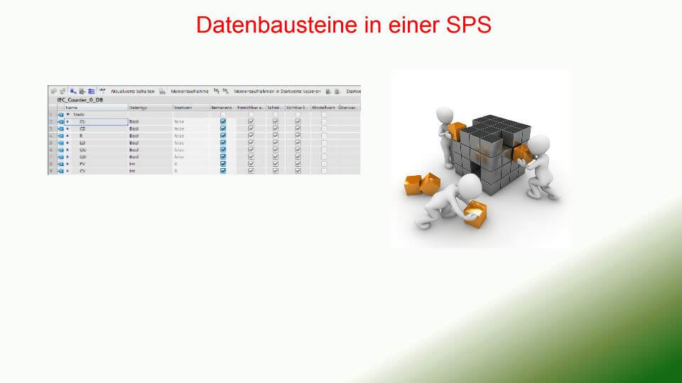 global Datenbaustein