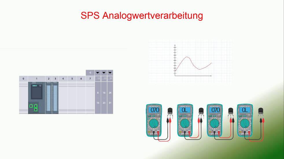 Analogwertverarbeitung TIA Portal