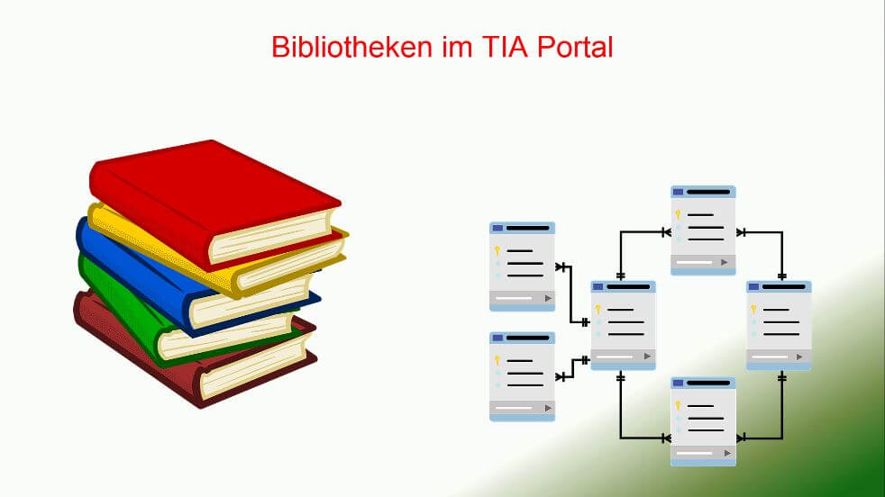 Bibliotheken im TIA Portal
